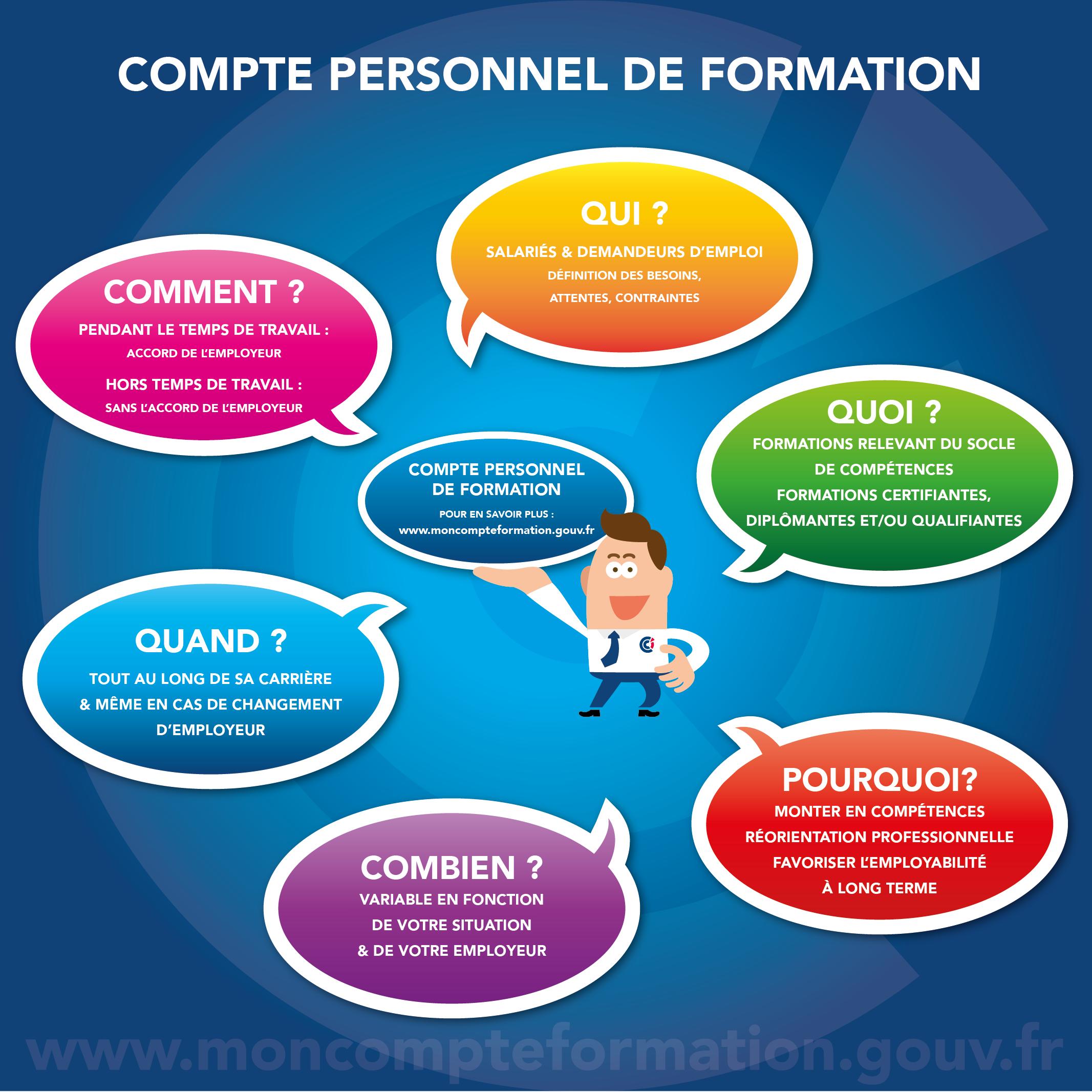 add52a74a9e Le compte personnel de formation (CPF) est une nouvelle modalité d accès à